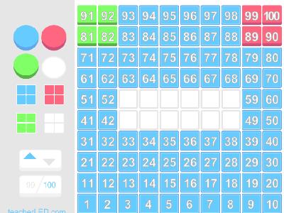 IWB iPad Hundred Number Square