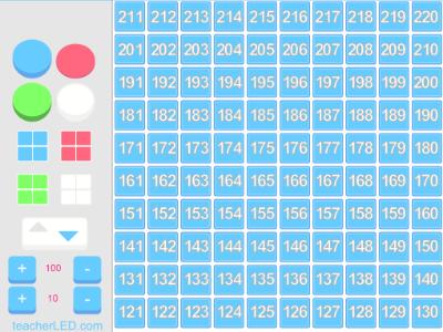 iPad IWB Hundred Square teaching resource
