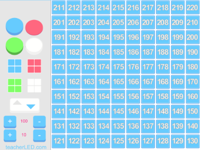 IWB iPad Teaching resource 100 number square