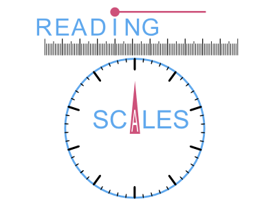 Reading scales resources