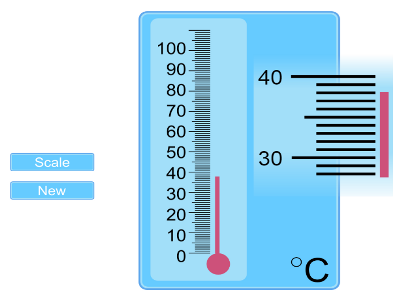 IWB iPAd Teaching resource temperature reading scales