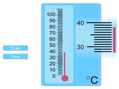 IWB iPAd Teaching resource temperature reading scales