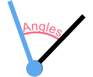 Angles teaching resources