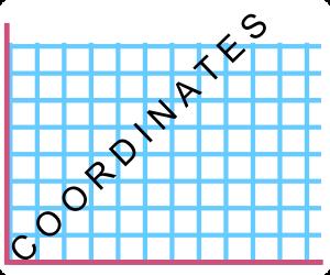 Coordinates teaching resources