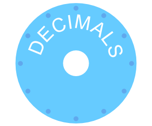 Deimals Teaching Resources Apps for iPad IWB Android