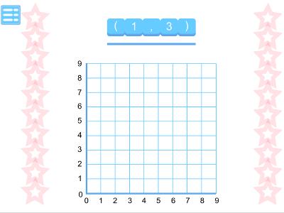 IWB iPad Coordinate Teaching Resource app