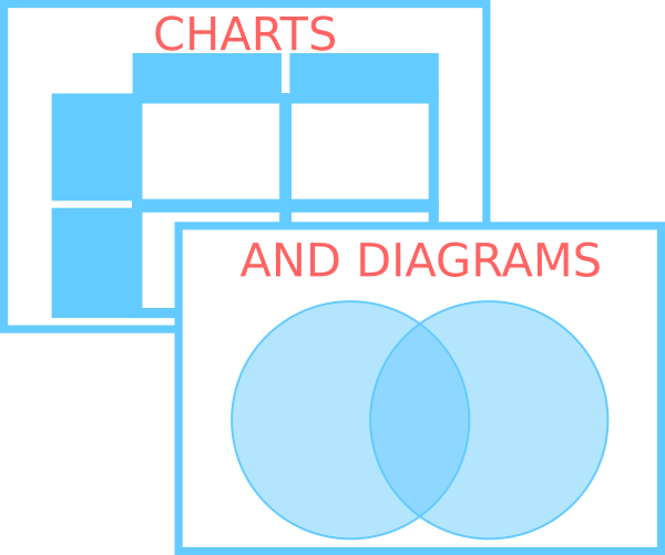 Charts and Diagrams IWB Teaching Resources