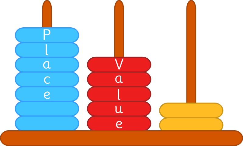 Place Value Teaching Resources IWB